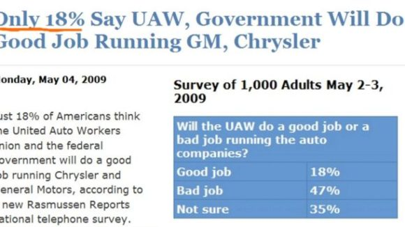 UAW Punishes Workers, Solidarity Takes a Dive