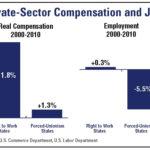 Junepg3-chart