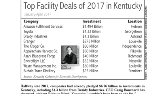 Missouri Union Bosses' Kentucky Problem