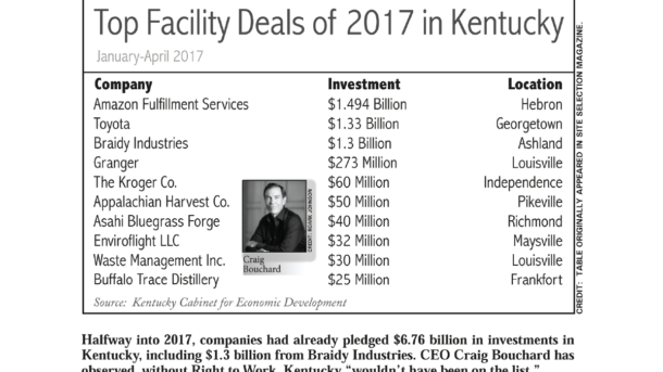 kentucky-right-to-work-boom