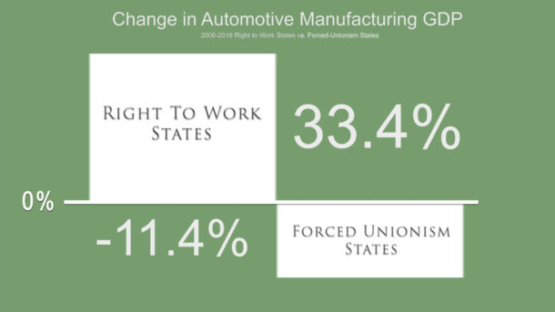 change-automotive-manufacturing