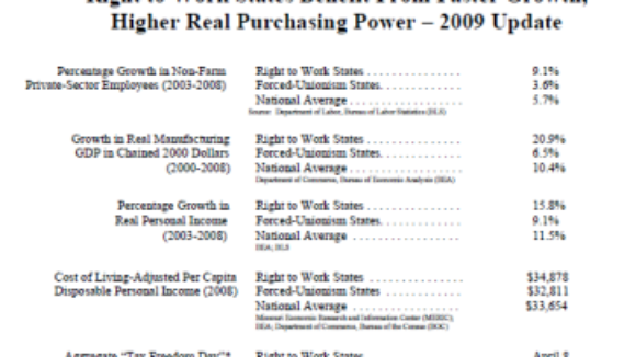Right To Work and Auto Manufacturing Jobs
