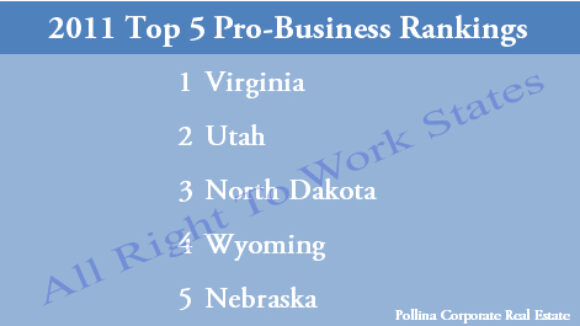 It's Becoming Quite Obvious -- Top Five States for Business are Right To Work States