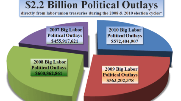 Big Labor and Barack Obama Expected to Spend a Combined $2 Billion in 2012 Election Cycle