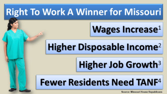 Right To Work Improves Wages