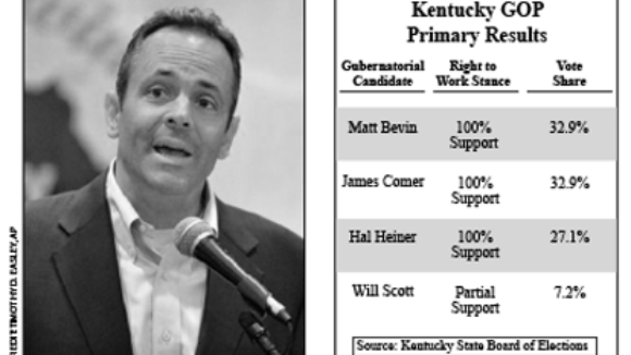 Pro-Right to Work Kentuckians Have a Choice