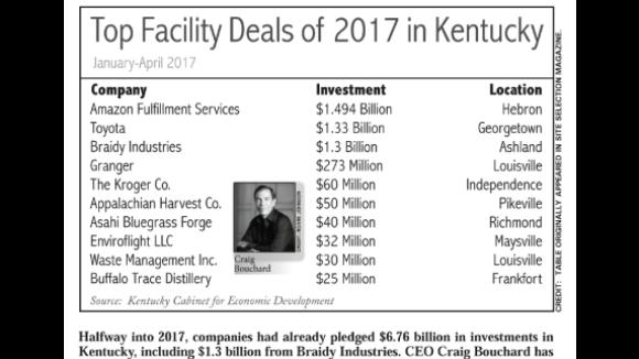 Missouri Union Bosses' Kentucky Problem