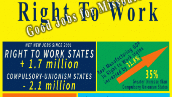Right To Work Means MO Jobs